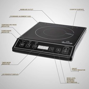 best_electric_cooktop_reviews